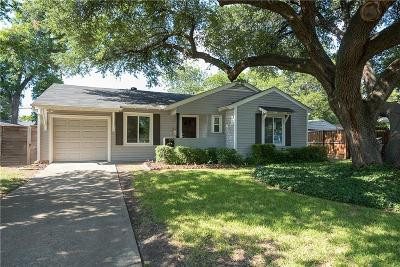 Dallas Single Family Home Active Option Contract: 3715 Durango Drive
