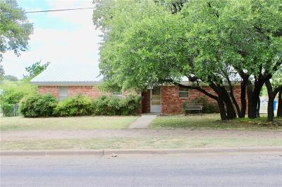 Breckenridge Single Family Home Active Option Contract: 201 S Graham Avenue