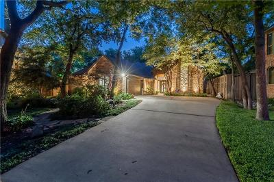 Coppell Single Family Home Active Option Contract: 342 Brock Street