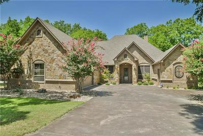 Granbury Single Family Home Active Option Contract: 7503 Ravenswood Road
