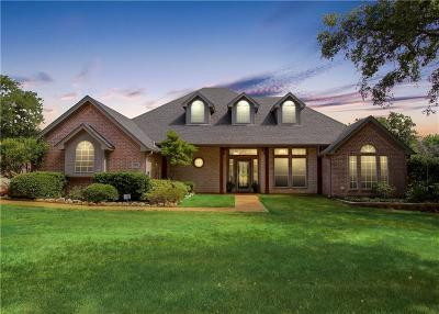 Single Family Home Active Option Contract: 504 Post Oak Drive