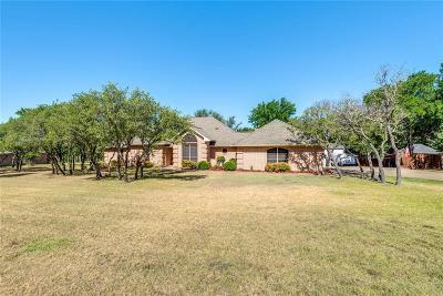 Hudson Oaks Single Family Home Active Contingent: 208 Rob Lane
