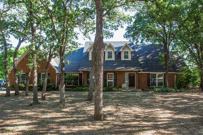 Double Oak Single Family Home For Sale: 255 Double Oaks Drive