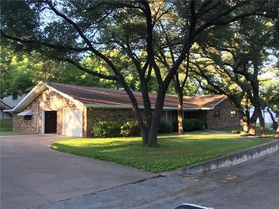 Comanche TX Single Family Home Active Contingent: $172,950