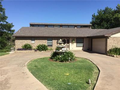 Breckenridge Single Family Home For Sale: 409 Ridge Road