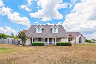 Willow Park Single Family Home Active Option Contract: 120 Lori Drive