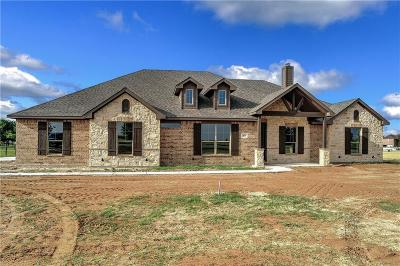 Single Family Home Active Option Contract: 955 E Ownsby Parkway