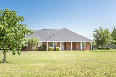 Abilene Single Family Home Active Option Contract: 190 Handsome Jack Road