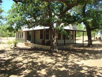 Cisco TX Farm & Ranch For Sale: $250,000