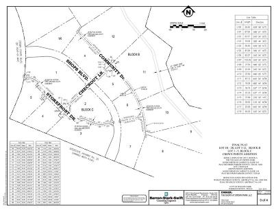 Parker County Commercial Lots & Land For Sale: Lot 8 I-20 Frontage Road