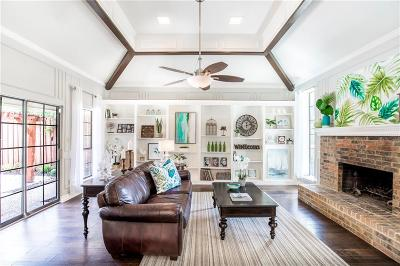 Single Family Home Active Option Contract: 4915 Meadowcreek Drive