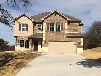 Cedar Hill Single Family Home Active Option Contract: 1712 Canyon View Court