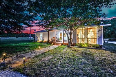 Edgewood Farm & Ranch For Sale: 2153 Fm 859