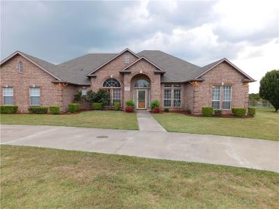 Forney Single Family Home Active Contingent: 12287 Mustang Circle