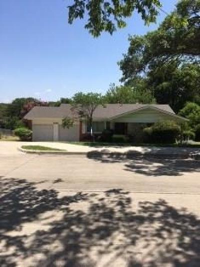 Single Family Home Active Option Contract: 6416 Ridgecrest Circle