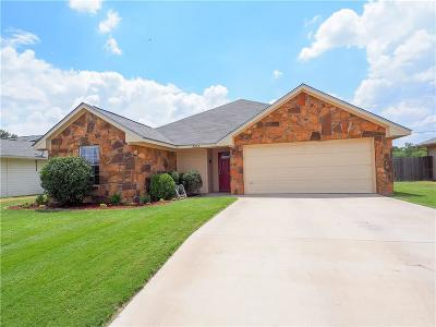 Brownwood Single Family Home Active Option Contract: 2205 8th Street