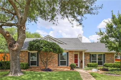 Plano TX Single Family Home Active Option Contract: $225,000