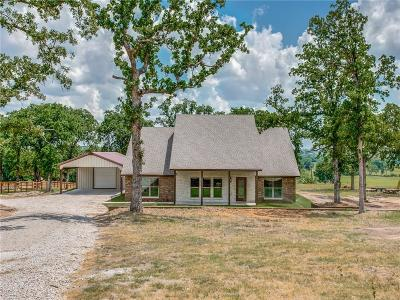 Decatur Single Family Home Active Option Contract: 781 County Road 2535