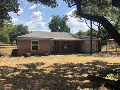 Single Family Home Active Option Contract: 7805 Sommerville Place Road