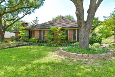 Rockwall Single Family Home Active Option Contract: 2007 S Lakeshore
