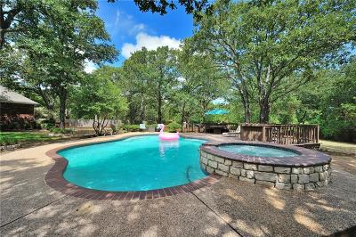 Weatherford Single Family Home For Sale: 3304 Old Dennis Road