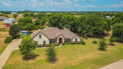 Midlothian Single Family Home Active Option Contract: 3131 Pleasantville Road