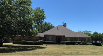 Crandall, Combine Single Family Home Active Option Contract: 106 Tejas Trail