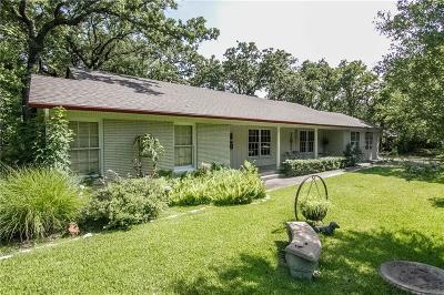 Denton Single Family Home Active Option Contract: 1712 Greenwood Drive