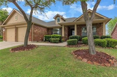 McKinney Single Family Home Active Option Contract: 7900 Shasta Drive