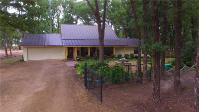 Edgewood Single Family Home For Sale: 753 Vz County Road 3617