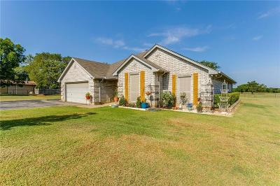 Joshua Single Family Home Active Option Contract: 5029 County Road 803