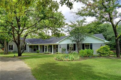 Argyle Single Family Home Active Option Contract: 9559 Spring Road