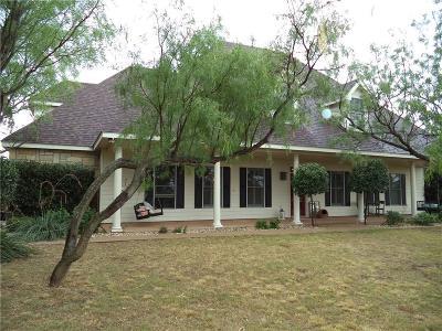 Abilene Single Family Home For Sale: 357 Hillside Road