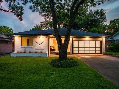 Dallas Single Family Home Active Option Contract: 11639 Farrar Street