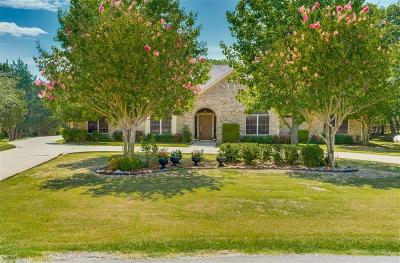 Melissa Single Family Home Active Option Contract: 39 Country Ridge Road