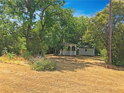 Duncanville Single Family Home Active Option Contract: 642 Hill City Drive