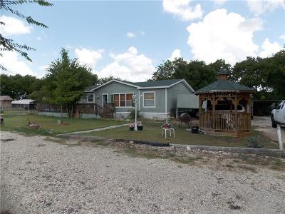 Alvarado Single Family Home For Sale: 12305 Fm 1807