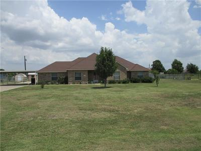 Single Family Home For Sale: 680 Cross Fence Drive
