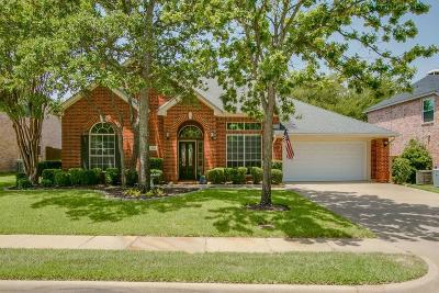 Single Family Home Active Option Contract: 4213 Blue Grass Drive