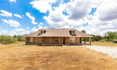 Weatherford Single Family Home Active Option Contract: 208 Oakley Circle