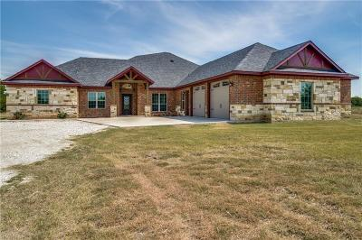 Gunter Single Family Home Active Option Contract: 1321 Vineyard Road