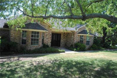 Little Elm Residential Lease For Lease: 2988 Knob Hill Drive