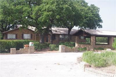 Eastland Single Family Home Active Kick Out: 2102 Hwy 3101
