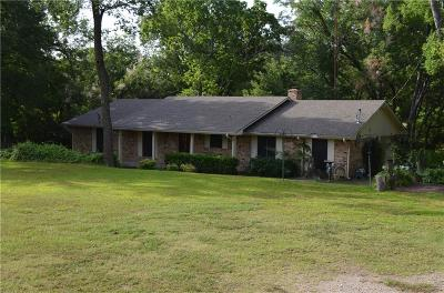 Single Family Home Active Contingent: 3569 Luella Road