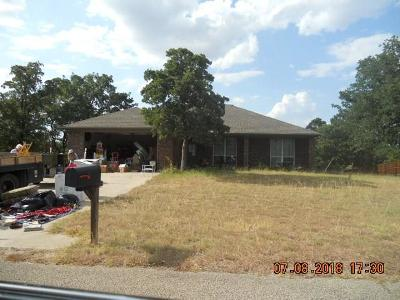 Weatherford Single Family Home Active Option Contract: 158 Howard Road