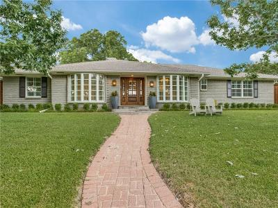 Dallas Single Family Home For Sale: 7124 Glendora Avenue