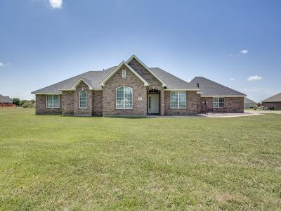 Gunter Single Family Home For Sale: 1081 Pike Road