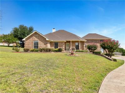Forney Single Family Home For Sale: 19 Lovers Lane