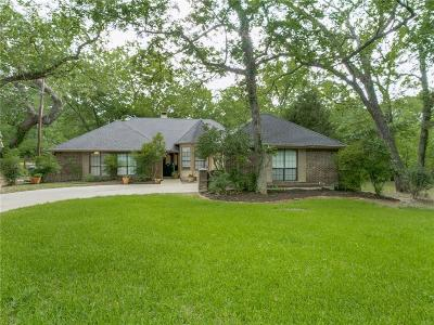 Dallas Single Family Home For Sale: 2665 W Five Mile Parkway