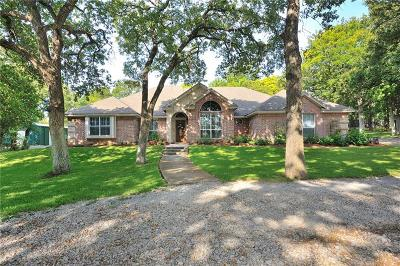 Weatherford Single Family Home Active Option Contract: 1919 Old Garner Road
